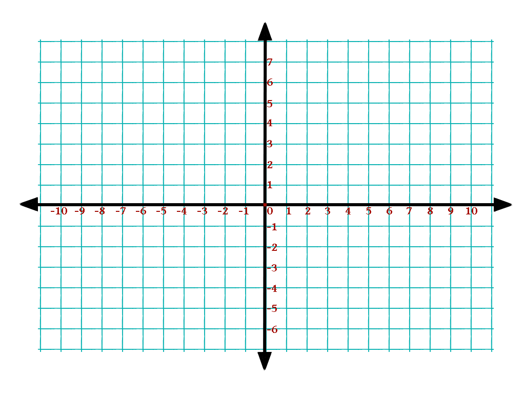 worksheet Graphing Pictures On A Coordinate Plane useful links co ordinated plane